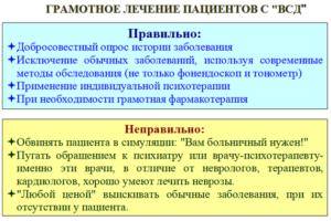 ВСД? СРК, лечащий психолог в Киеве