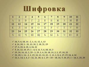 Расшифровать шифр