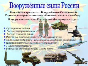 ОКР и армия