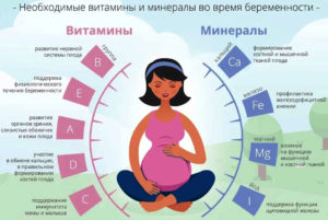 Возможно ли спланировать беременность по времени?