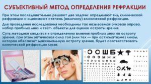 Субъективный способ определения клинической рефракции глаза