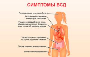 Симптомы болезни - нарушения вегетативной системы