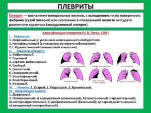 Адгезивный базальный плеврит справа