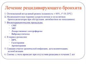 Пульмикорт при диагнозе - рецидивирующий бронхит период неполной ремиссии