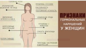Симптомы болезни - нарушения гормонального фона