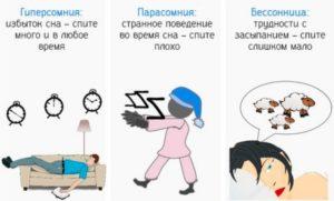 Нарушение сна: Парасомния