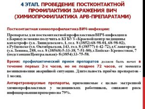 Начало приема анти-ВИЧ средств (антиретровирусных препаратов)