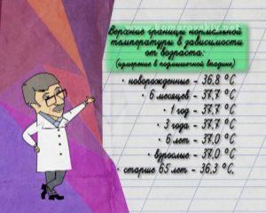 Температура у трехмесячного ребенка