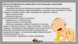 у ребенка температура 3,8 плохо мочится открылась рвота. что делать?