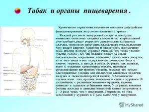 Симптомы болезни - боли в желудке после еды