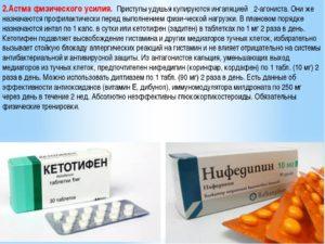 Аспирин и другие медицинские препараты, провоцирующие приступы астмы