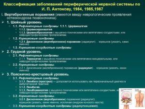Вертеброневрологические поражения