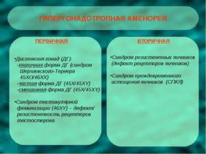 Нормогонадотропная аменорея первичная и беременность