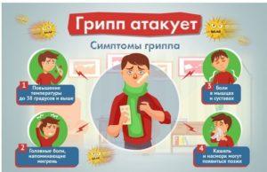 Симптомы гриппа: что вы можете чувствовать?