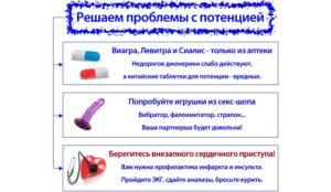 Высокое артериальное давление и эректильная дисфункция (импотенция)