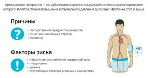 Гипертония: Высокое артериальное давление и заболевание глаз