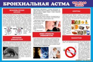 Астма и питание: что нужно знать