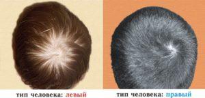 Макушка головы