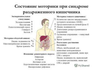 Как справится с синдромом раздраженного кишечника?