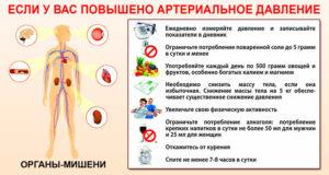 Повышенное артериальное давление у мужчин