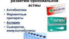 Лекарства против астмы