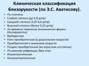 Клинические классификации миопии