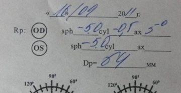 Определение величины межзрачкового расстояния и выписка рецепта на очки