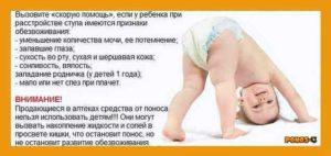 У ребенка 3,5 месяца болит живот и плохие анализы