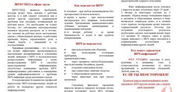 ВИЧ/СПИД и трудовое законодательство Украины