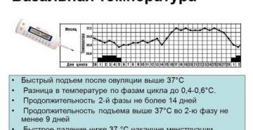 Температура 6-й день не прикращяется