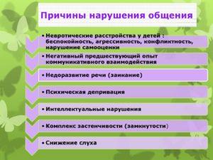 Симптомы болезни - нарушения общения