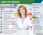 Диета и физические упражнения при вирусном гепатите С