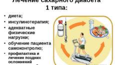 Сахарный диабет 1 типа: Обзор лечения