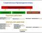 Бронходилататоры: средство борьбы с острыми симптомами астмы