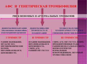 Эко при наследственной тромбофилии